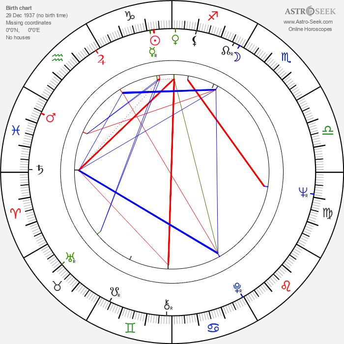 Barbara Steele - Astrology Natal Birth Chart