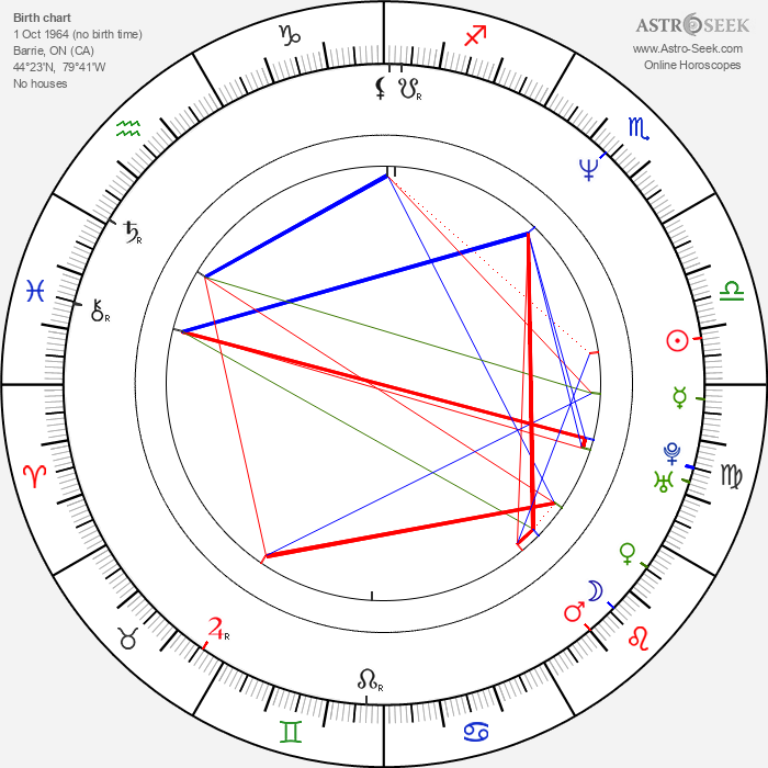 Barbara Tyson - Astrology Natal Birth Chart