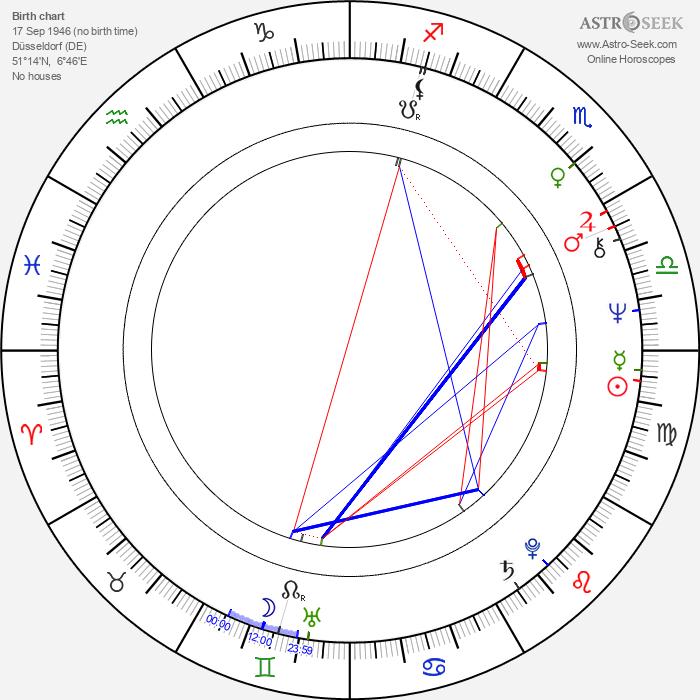 Barbara Weiler - Astrology Natal Birth Chart