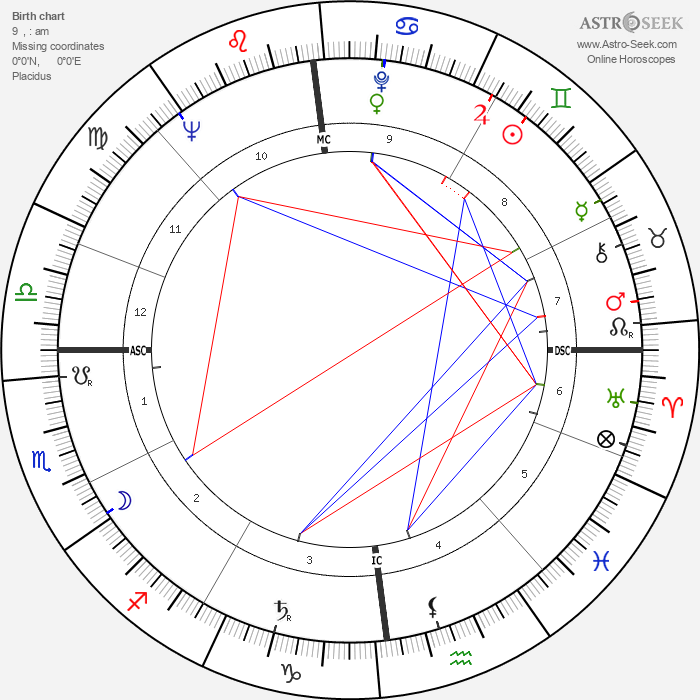 Barbara - Astrology Natal Birth Chart