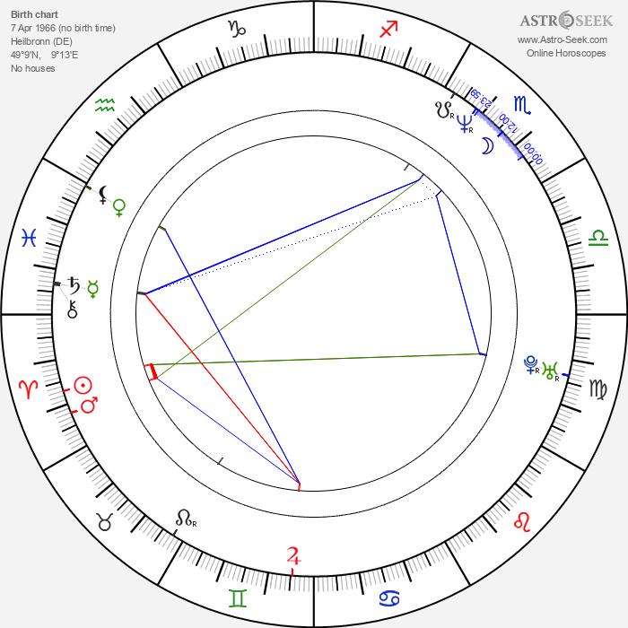 Bärbel Strecker - Astrology Natal Birth Chart