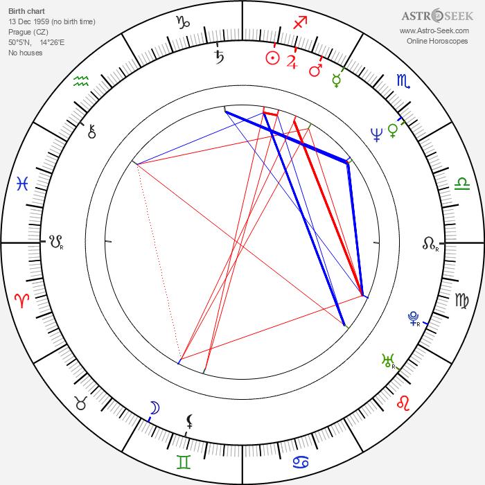 Bára Štěpánová - Astrology Natal Birth Chart