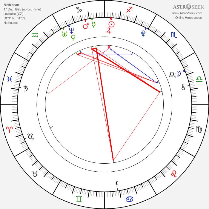 Barbora Černá - Astrology Natal Birth Chart