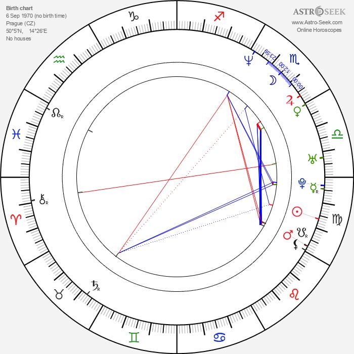 Barbora Kodetová - Astrology Natal Birth Chart