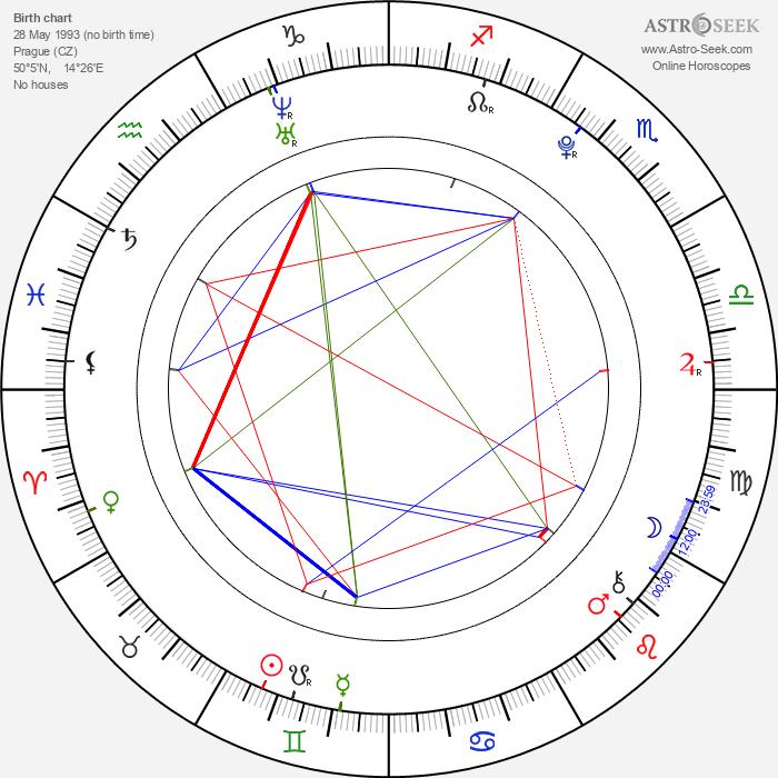 Barbora Kortusová - Astrology Natal Birth Chart