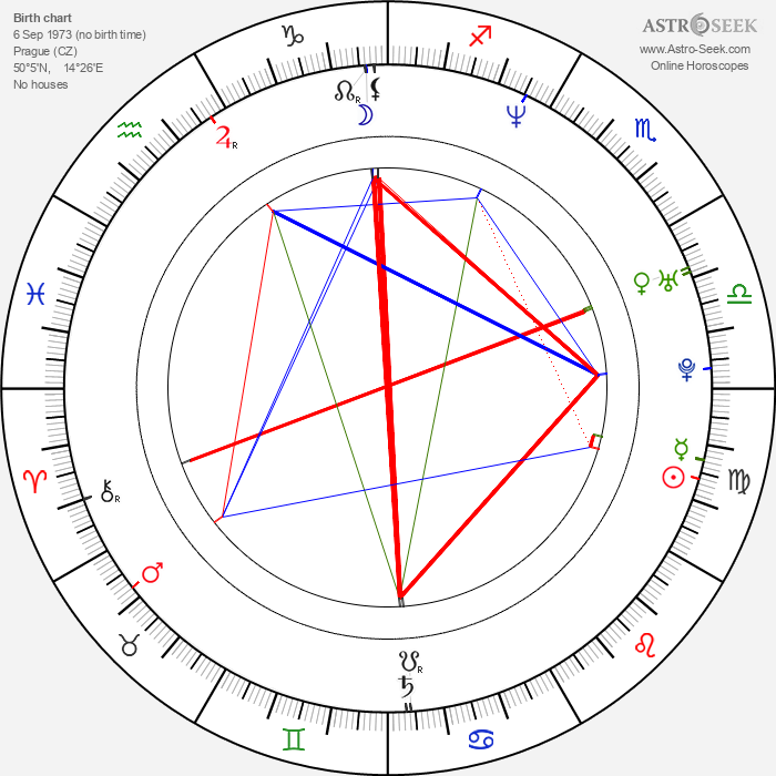 Barbora Kroužková - Astrology Natal Birth Chart