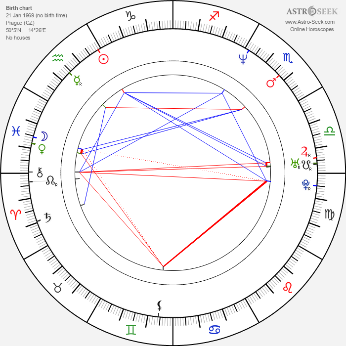 Barbora Lukešová - Astrology Natal Birth Chart