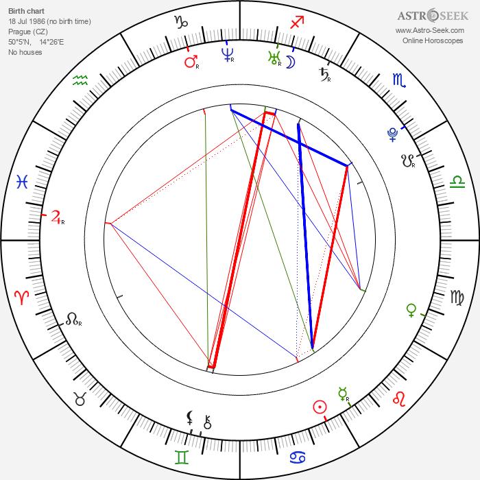 Barbora Mottlová - Astrology Natal Birth Chart