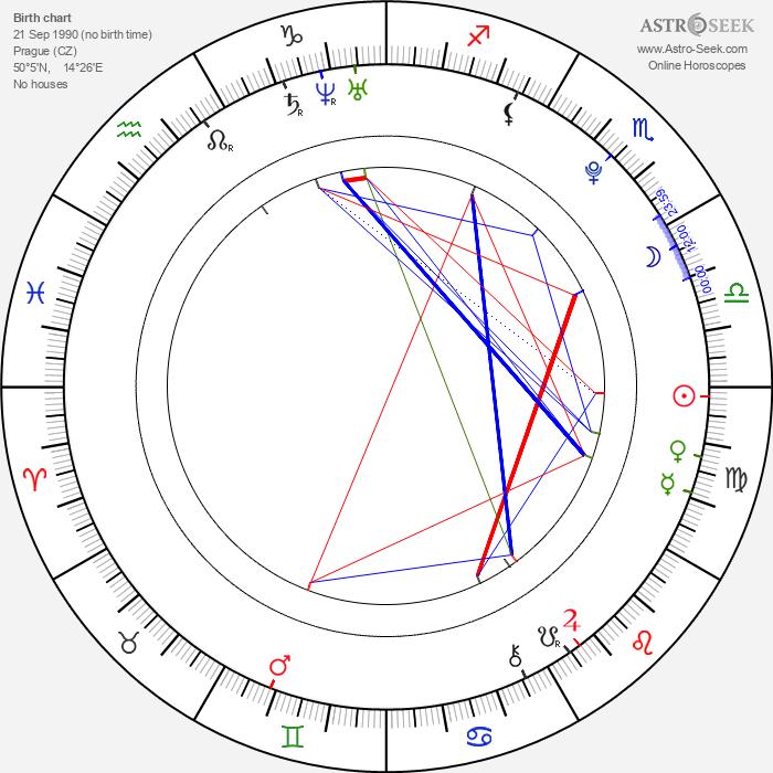 Barbora Mudrová - Astrology Natal Birth Chart