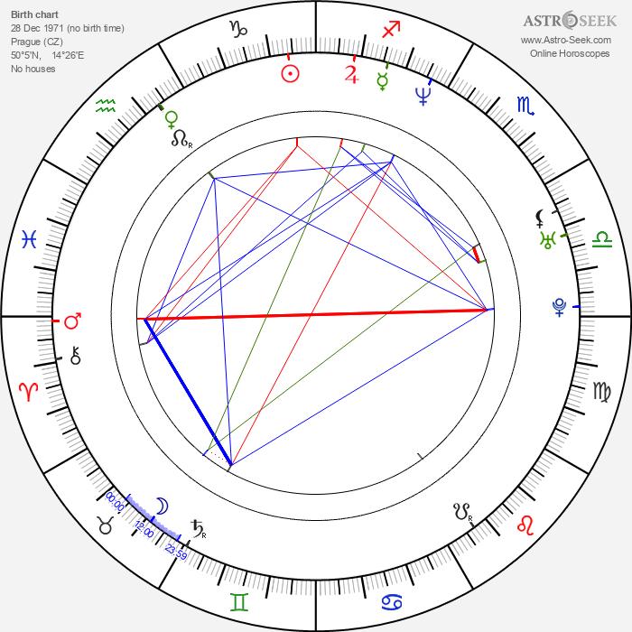 Barbora Munzarová - Astrology Natal Birth Chart