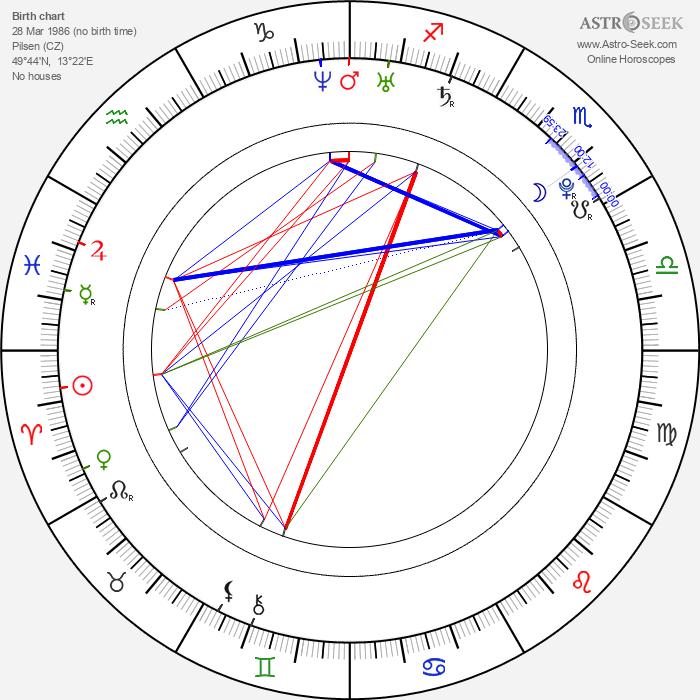 Barbora Strýcová - Astrology Natal Birth Chart