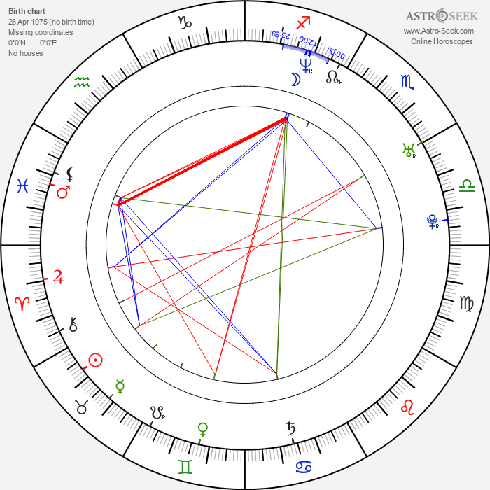 Barby Kelly - Astrology Natal Birth Chart