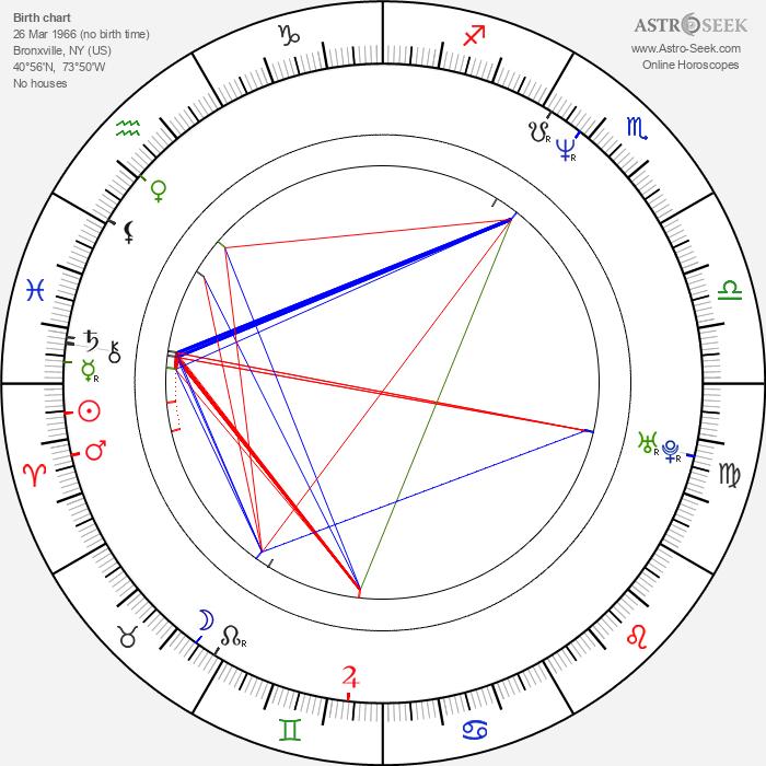 Bari Pearlman - Astrology Natal Birth Chart