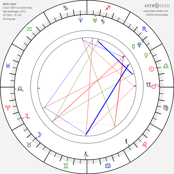Barış Arduç - Astrology Natal Birth Chart