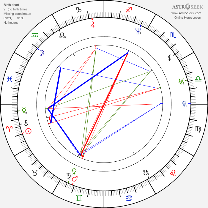 Baris Falay - Astrology Natal Birth Chart