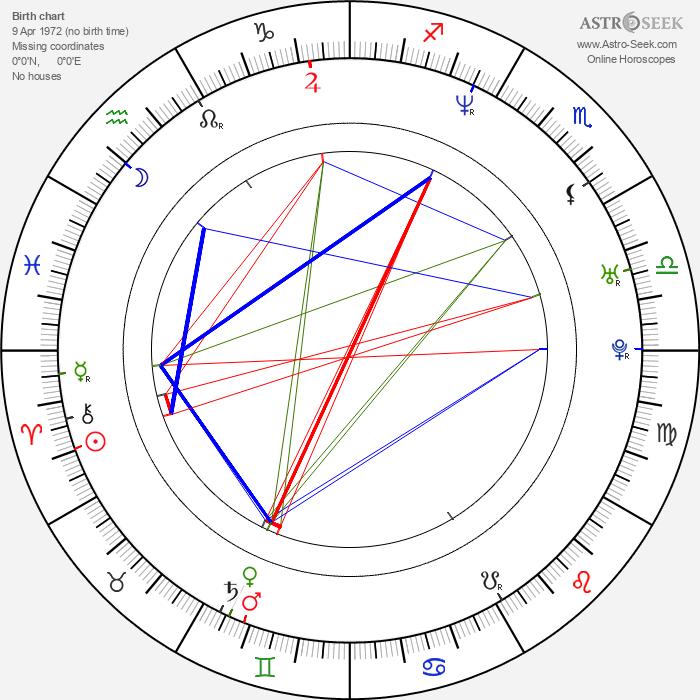 Baris Falay - Astrology Natal Birth Chart