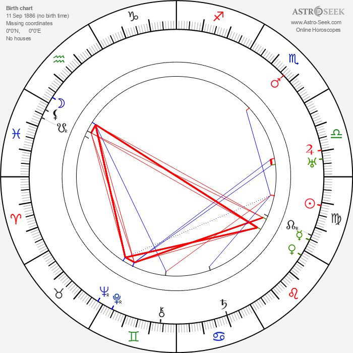 Barnett Parker - Astrology Natal Birth Chart