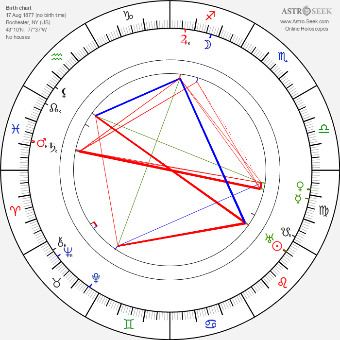 Barney Bernard - Astrology Natal Birth Chart