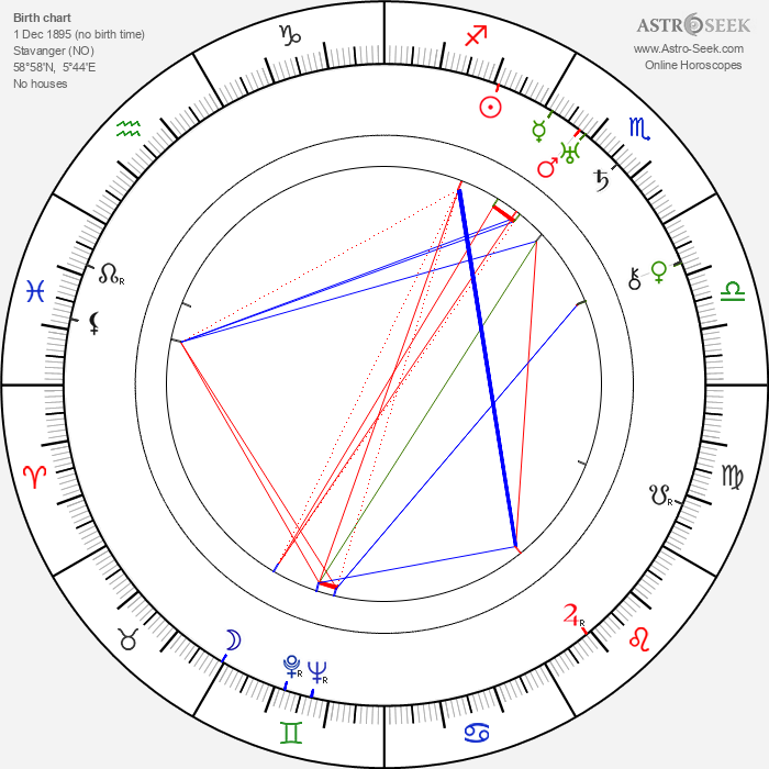 Barney Hellum - Astrology Natal Birth Chart