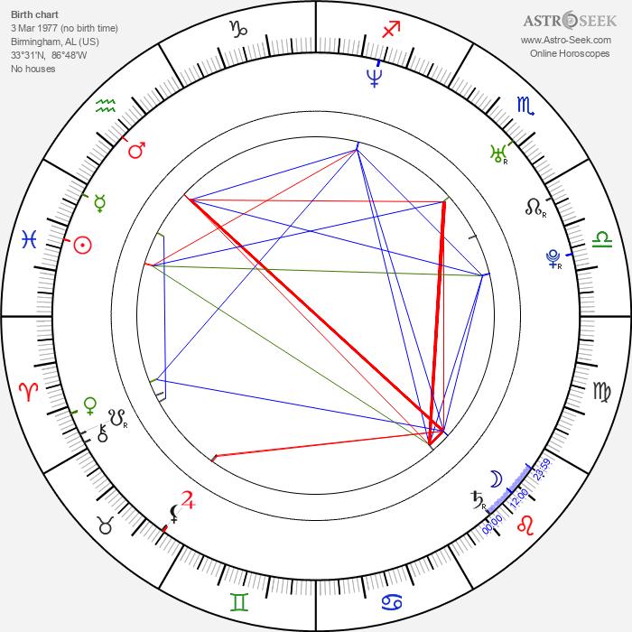 Barret Swatek - Astrology Natal Birth Chart
