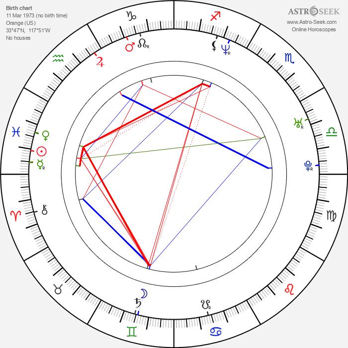 Barrett Blade - Astrology Natal Birth Chart