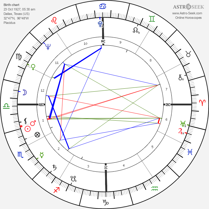 Barron Hilton - Astrology Natal Birth Chart
