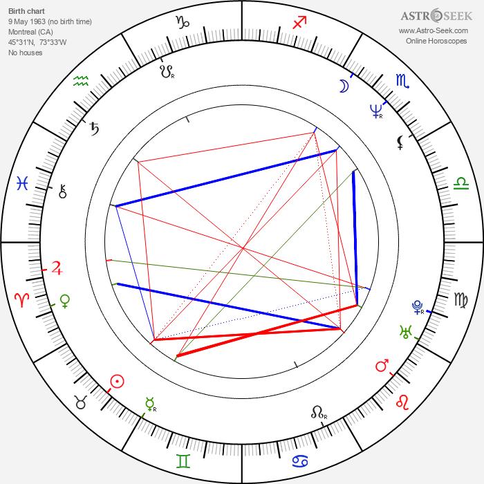 Barry Avrich - Astrology Natal Birth Chart