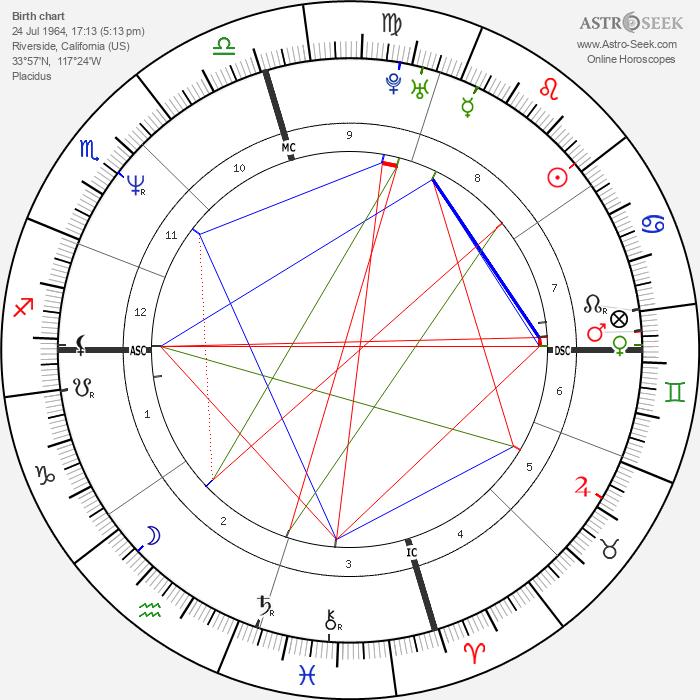 Barry Bonds - Astrology Natal Birth Chart