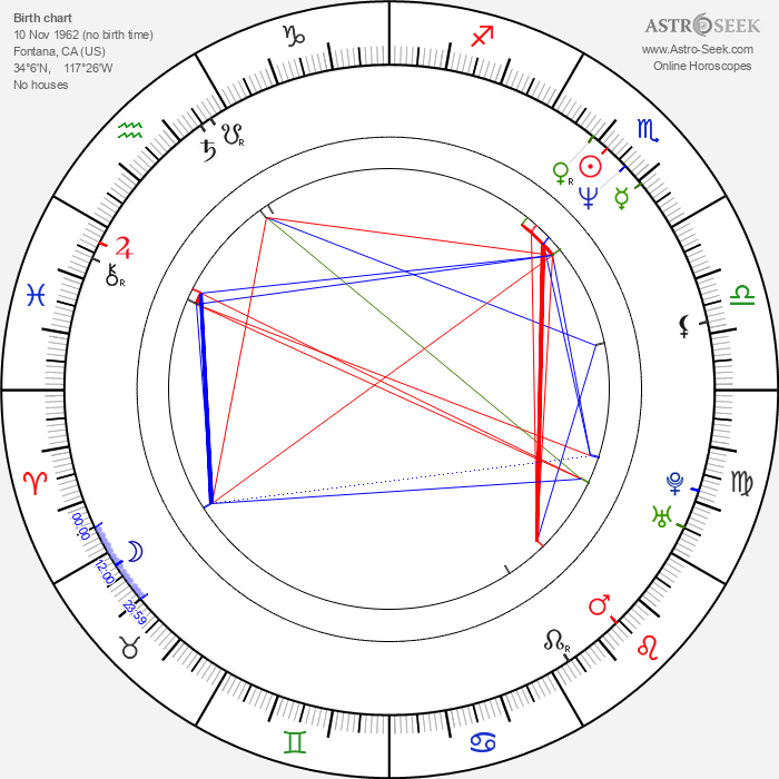 Barry Del Sherman - Astrology Natal Birth Chart
