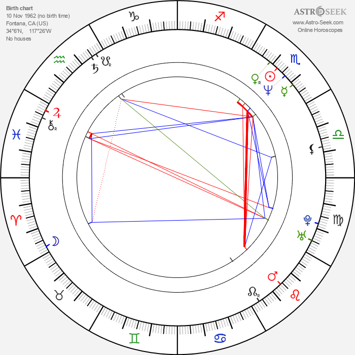 Barry Del Sherman - Astrology Natal Birth Chart