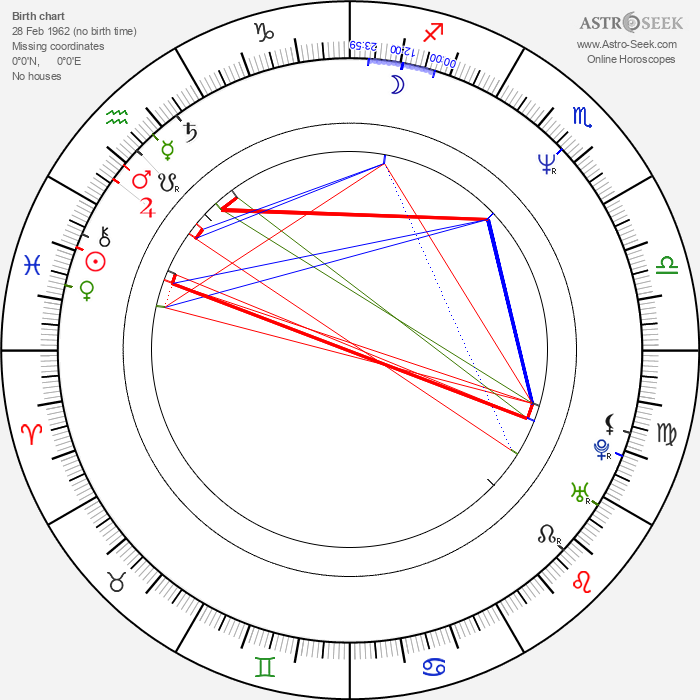 Barry Duffield - Astrology Natal Birth Chart