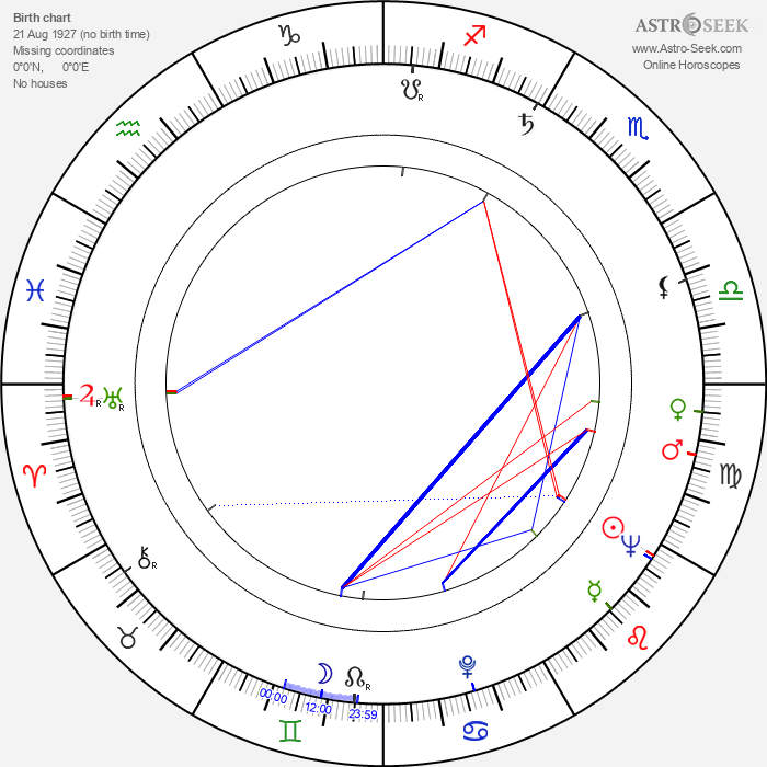 Barry Foster - Astrology Natal Birth Chart