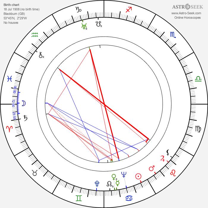 Barry Gray - Astrology Natal Birth Chart