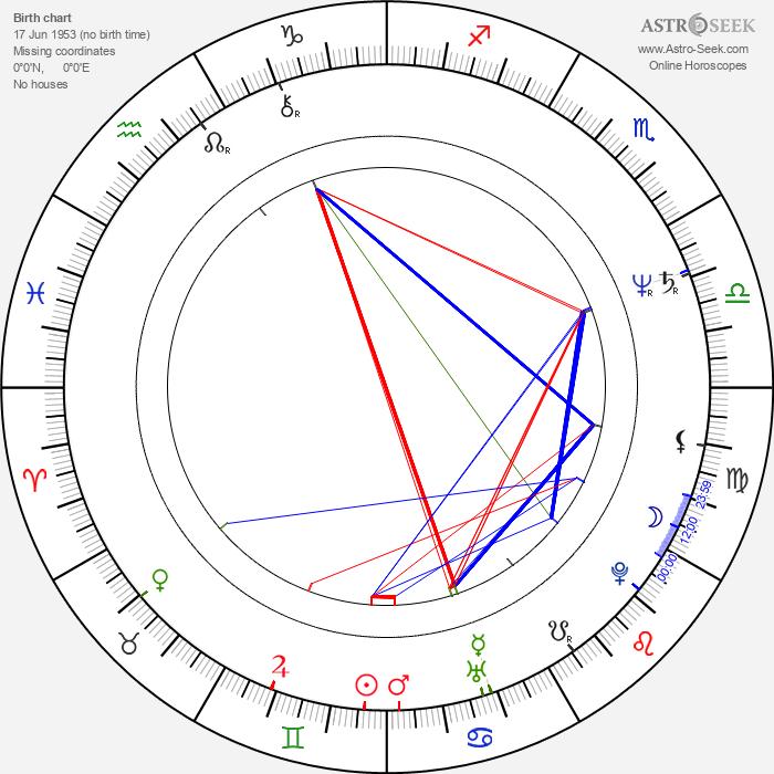 Barry Hopkins - Astrology Natal Birth Chart