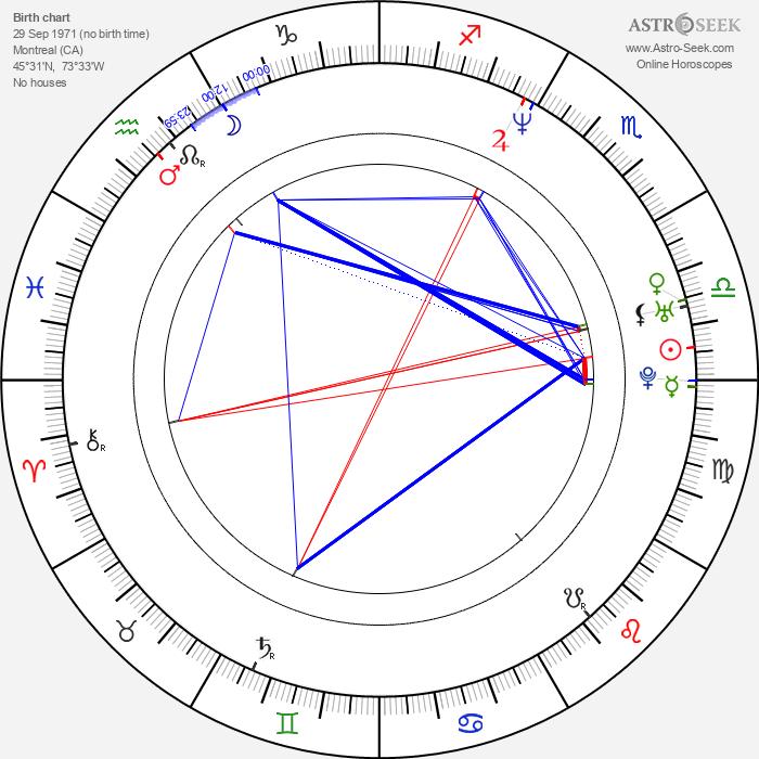 Barry Julien - Astrology Natal Birth Chart