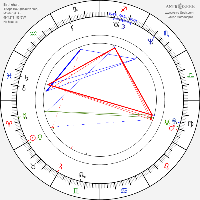 Barry Nerling - Astrology Natal Birth Chart