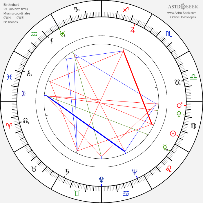 Barry Sullivan - Astrology Natal Birth Chart