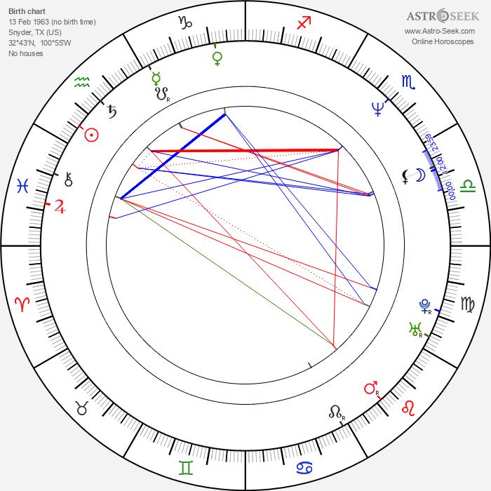 Barry Tubb - Astrology Natal Birth Chart