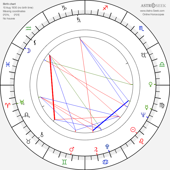 Barry Unsworth - Astrology Natal Birth Chart