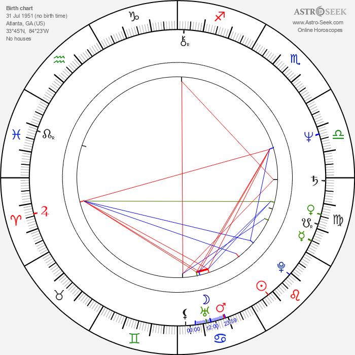 Barry Van Dyke - Astrology Natal Birth Chart