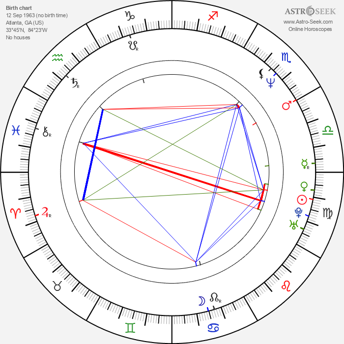 Bart Hansard - Astrology Natal Birth Chart