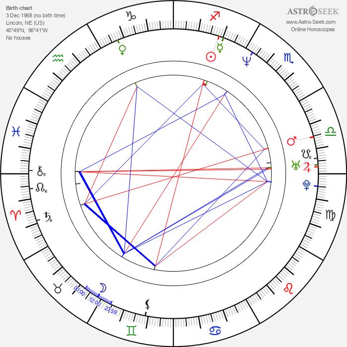 Bart Sidles - Astrology Natal Birth Chart