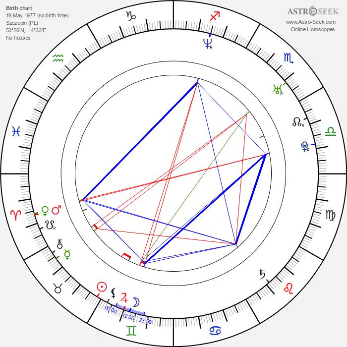 Bartek Kasprzykowski - Astrology Natal Birth Chart