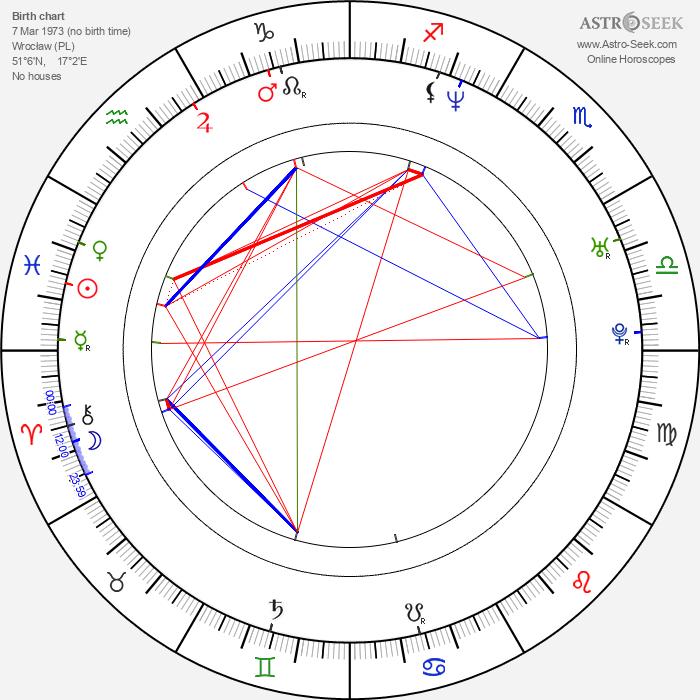 Bartlomiej Swiderski - Astrology Natal Birth Chart