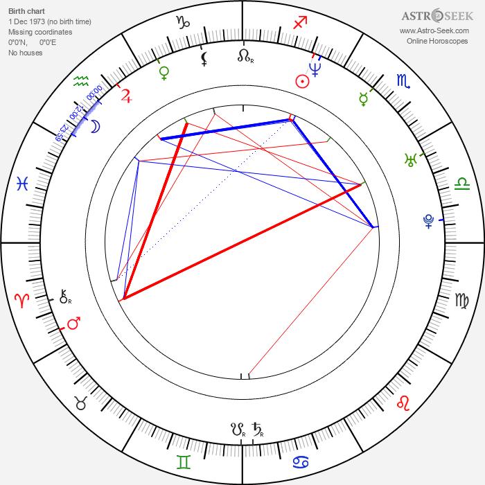 Bartosz Adamczyk - Astrology Natal Birth Chart