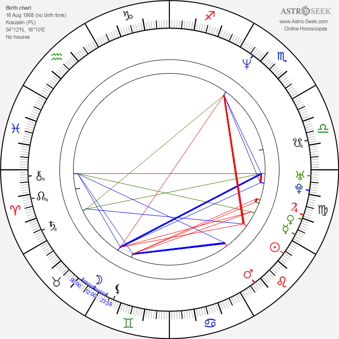 Bartosz Brzeskot - Astrology Natal Birth Chart
