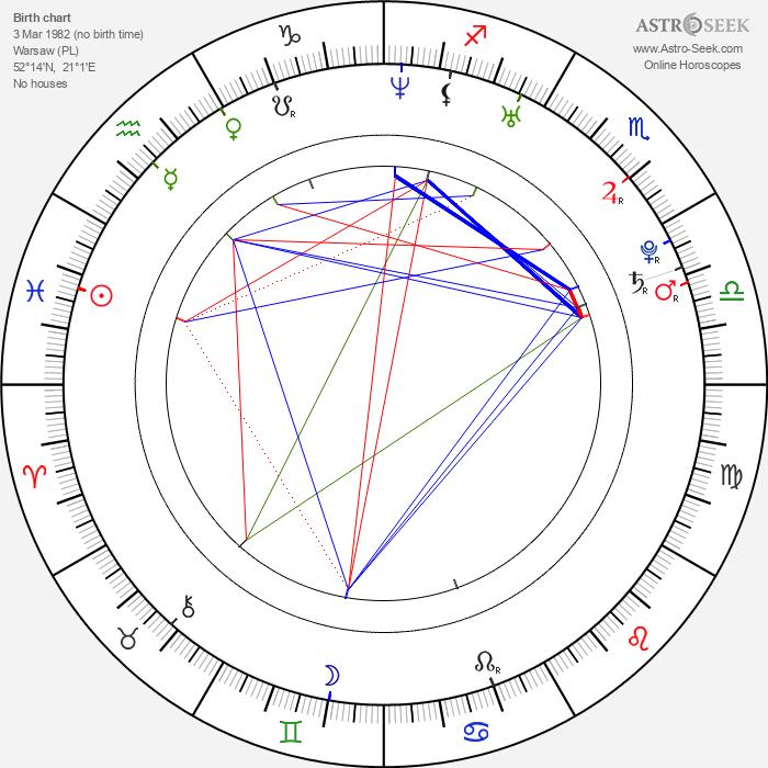 Bartosz Obuchowicz - Astrology Natal Birth Chart