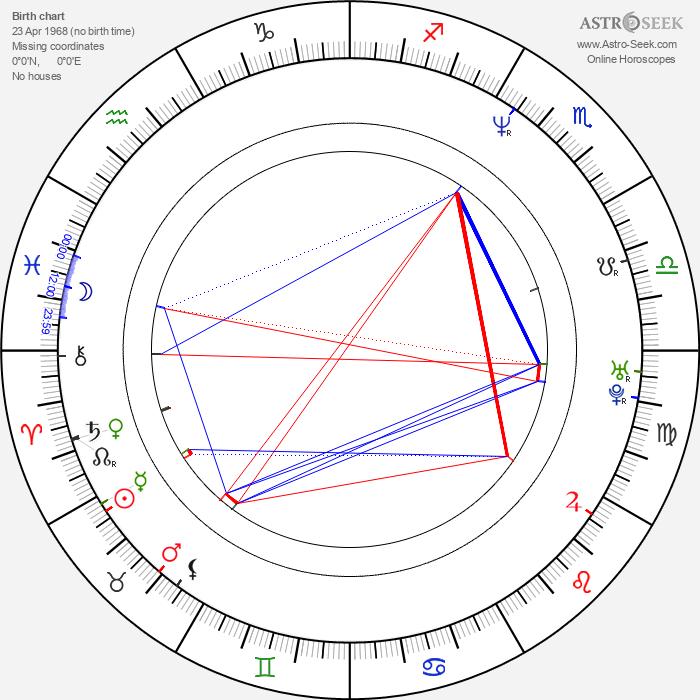 Bas Haring - Astrology Natal Birth Chart
