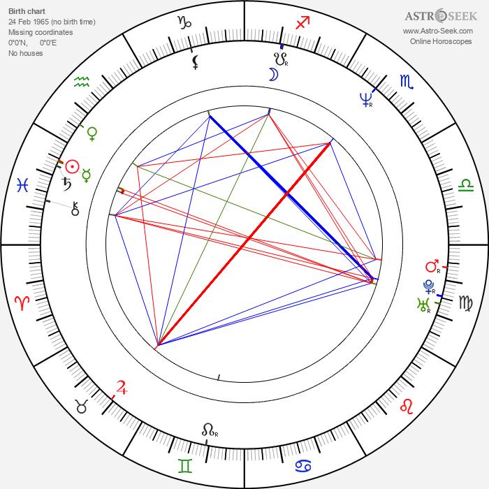 Bas Rutten - Astrology Natal Birth Chart