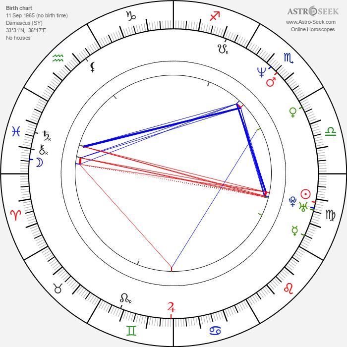 Bashar al-Assad - Astrology Natal Birth Chart